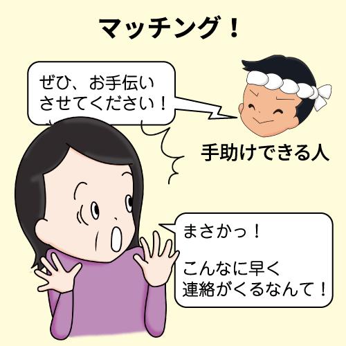 マッチング